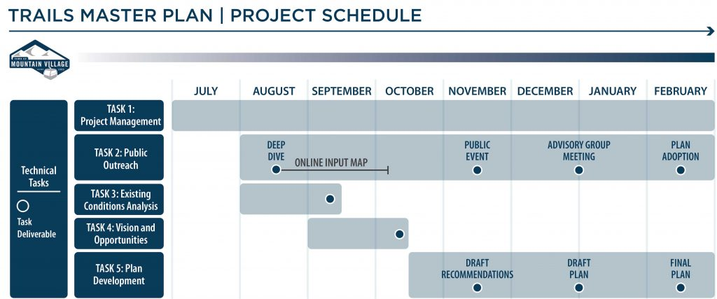 Alta-Planning-Design-Project-Schedule_web