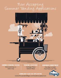 TMV Vending Cart Applications